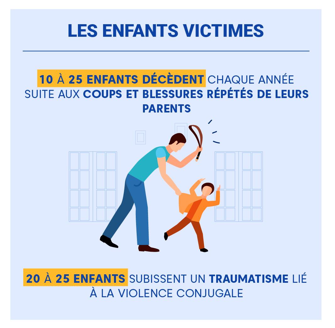 "Alt=""Violence-conjugale-enfant-victime"""