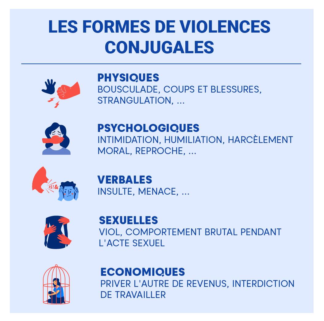 """Alt=""""Violence-conjugale-formes"""""""