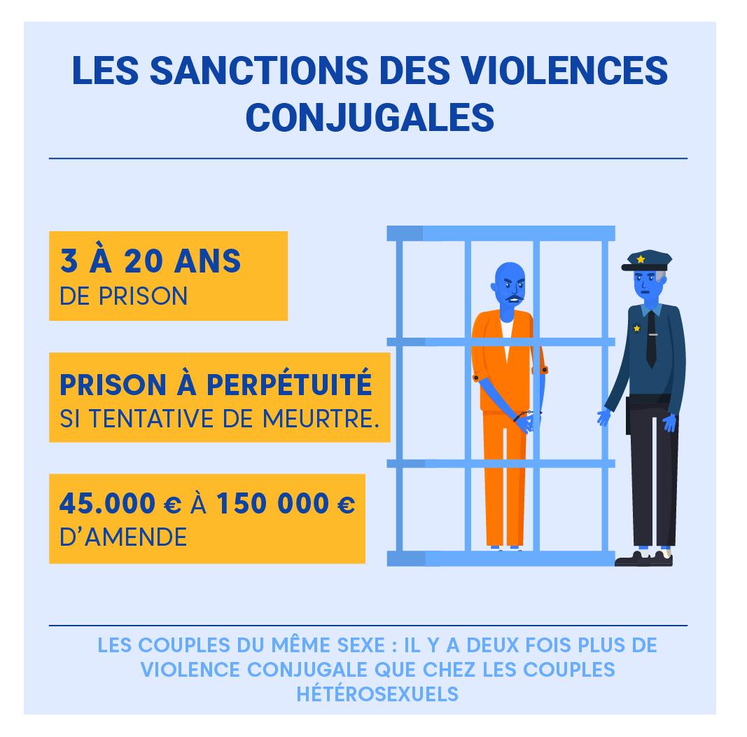 """Alt=""""Violence-conjugale-sanctions"""""""