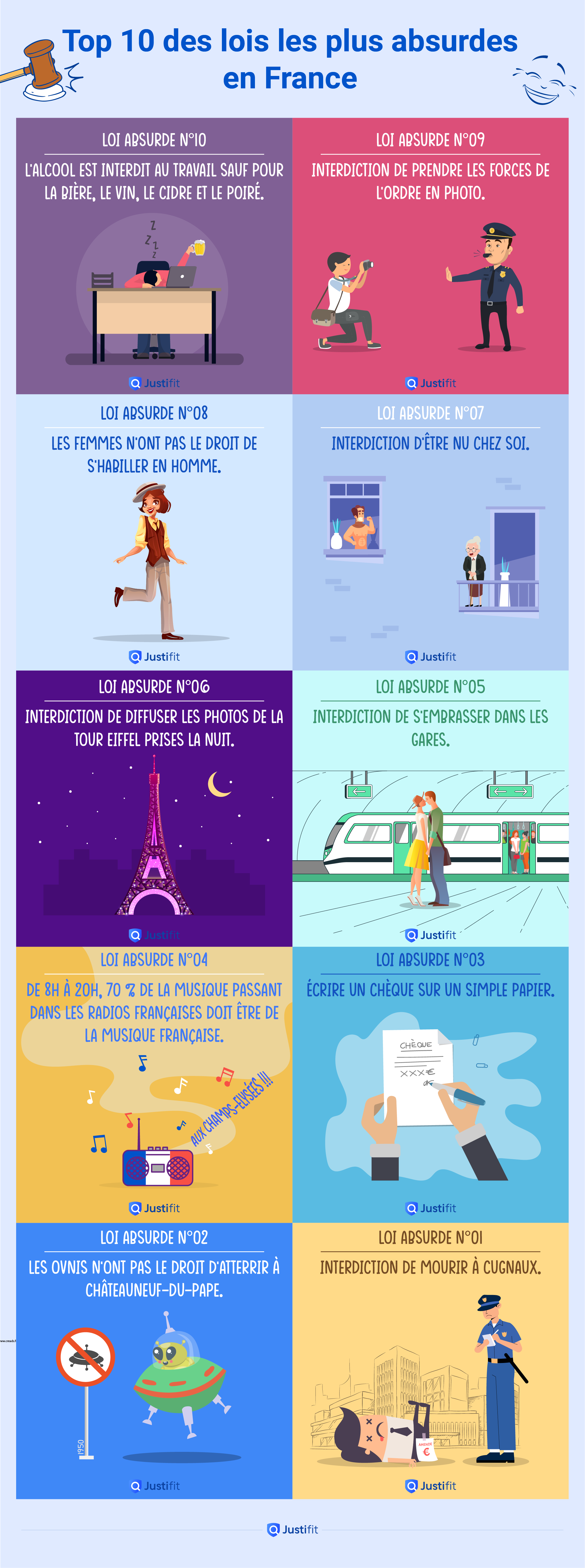 """Alt=""""Top 10 des lois les plus absurdes en France """""""